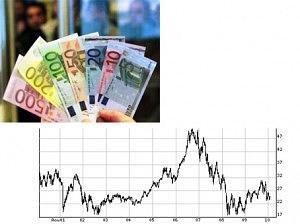 Les dividendes des sociétés offshores